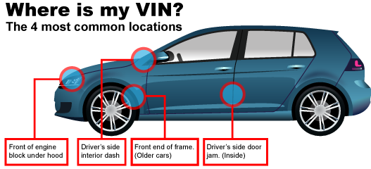 Mini Identification Identification by Chassis NumberVIN