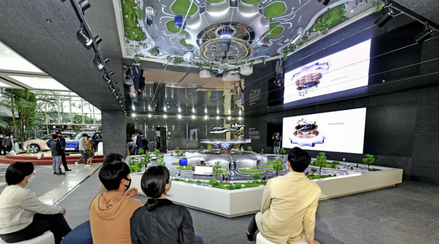 Hyundai Smart Mobility Ecosystem Model with Onlookers Distant