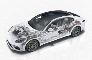 2018 Panamera illustration with chassis and body seen through the frame