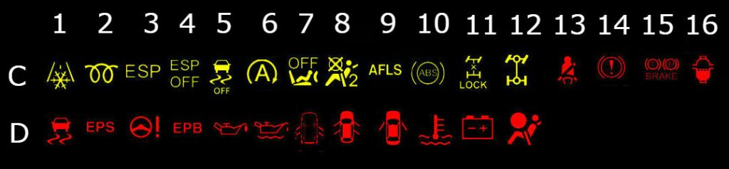 Chart of various dashboard symbols with the numbers 1-16 along the top and C and D on the left side